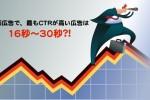「16秒〜30秒の広告が最もCTRが高い」 モバイル動画広告の長さがCTRと視聴完遂率に与える影響