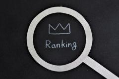 YouTubeのCM人気ランキングベスト10