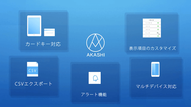 AKASHIの機能