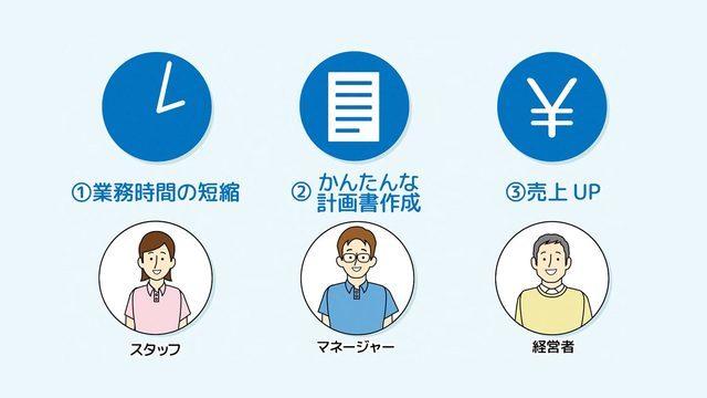 株式会社Rehab for JAPAN 様