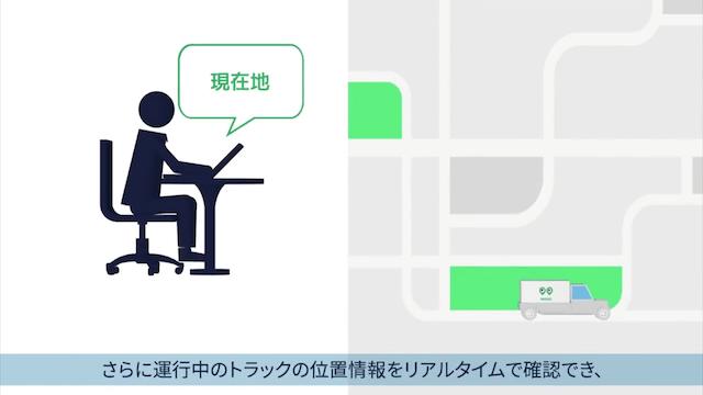 運行中のトラックの位置情報をリアルタイムで確認