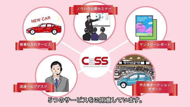 株式会社カービジネス研究所 様