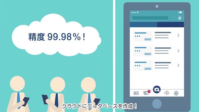 精度99.98%