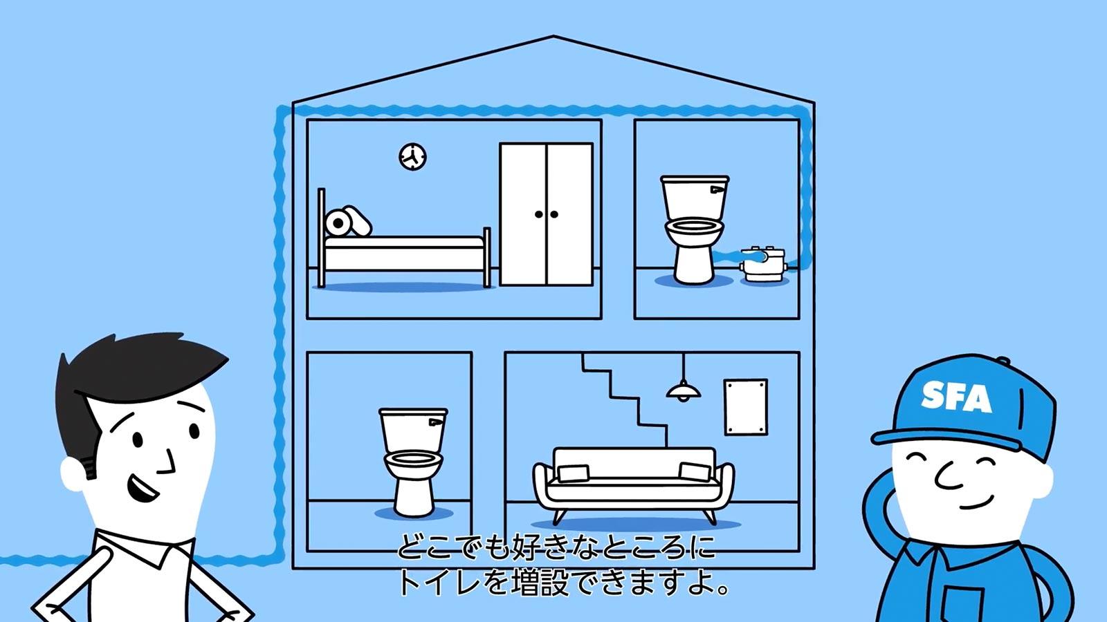 好きなところにトイレを増設