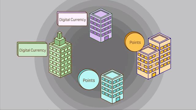 特定の企業が発行する電子マネーとポイント