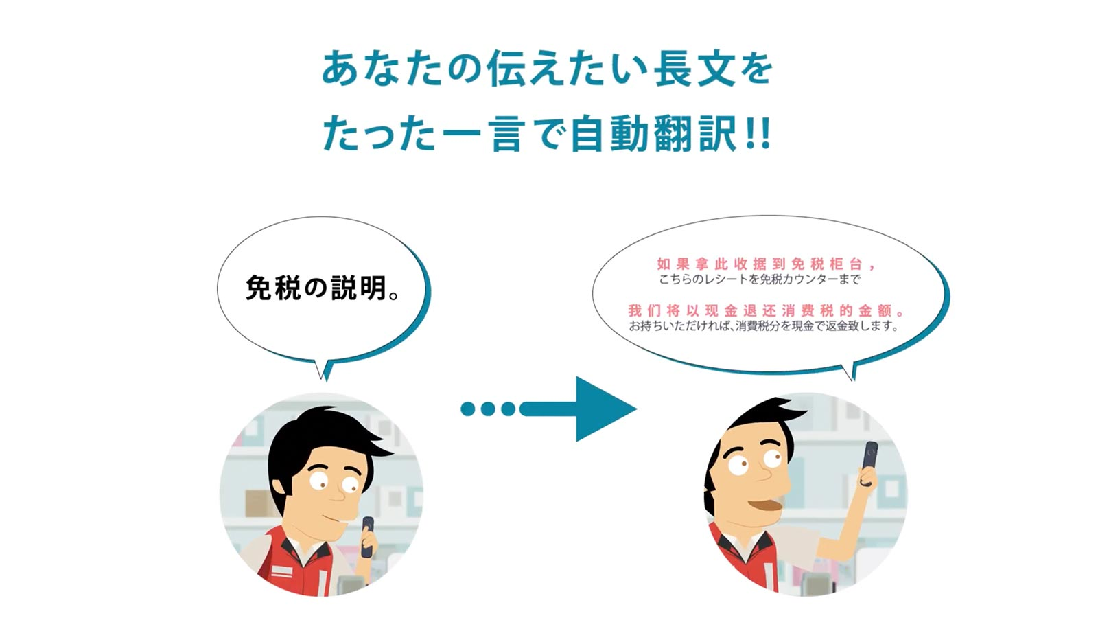 たった一言で自動翻訳