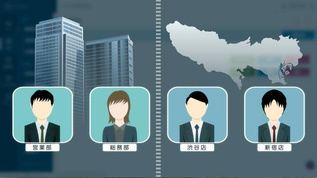 勤怠管理ソフト「AKASHI」マニュアル動画 組織設定編