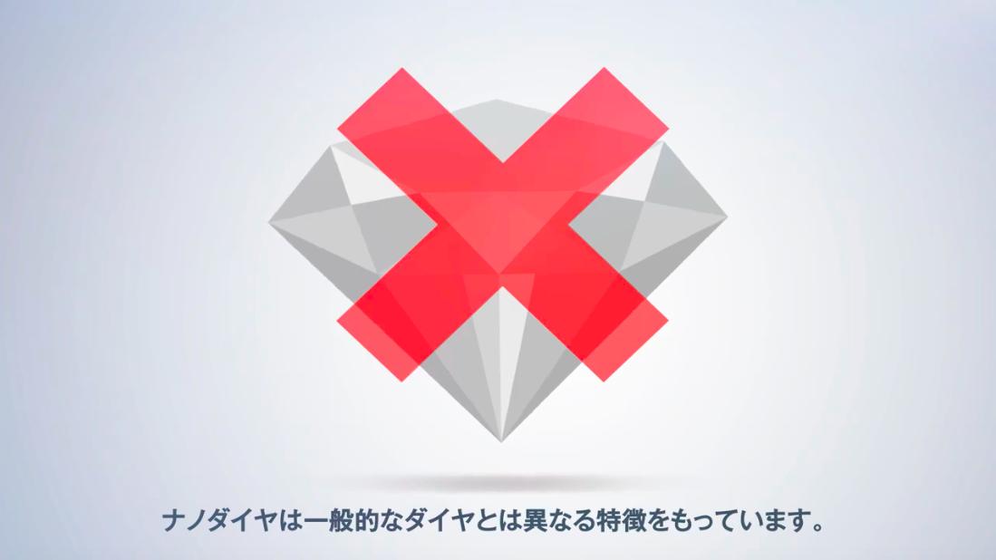 一般的なダイヤと異なる特徴をもつナノダイヤ