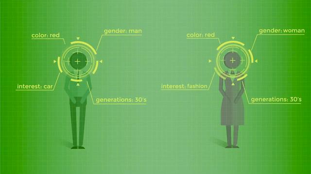 ユーザー属性の分類