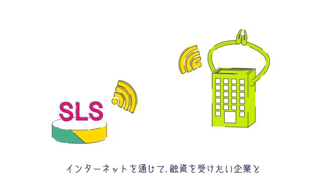 ソーシャルレンディングサービス(SLS)