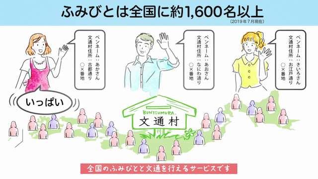 株式会社文通村 様
