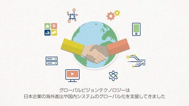 日本企業の海外進出と国内システムのグローバル化の支援