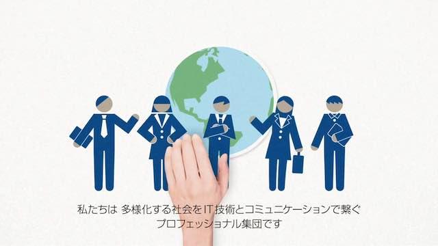 株式会社グローバルビジョンテクノロジー
