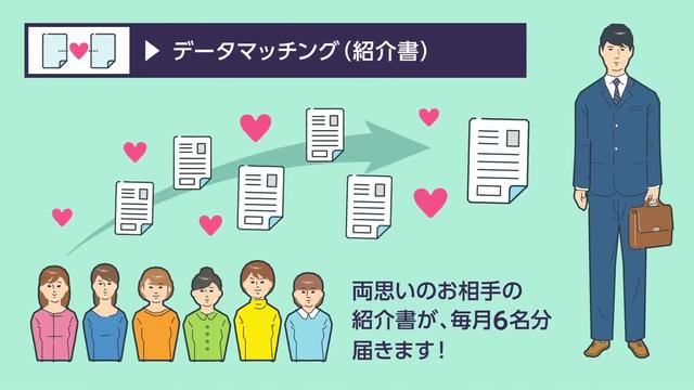 「楽天オーネット」ウェブ広告用動画(今勝男編)