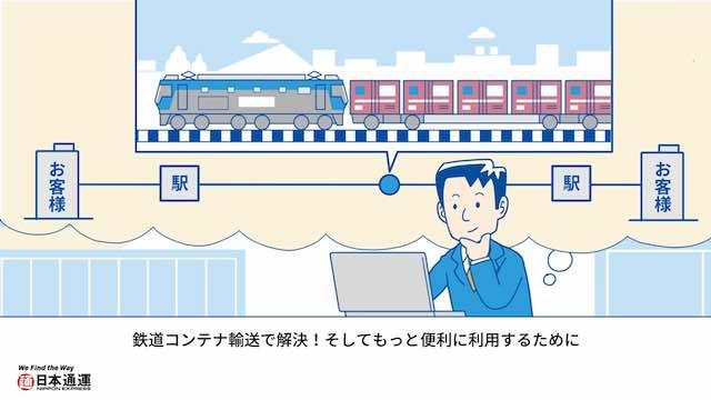 鉄道コンテナ輸送で解決!