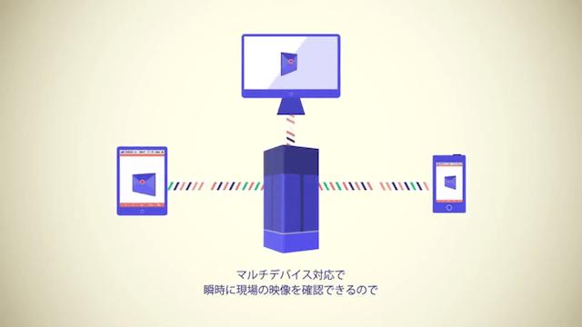 マルチデバイス対応で瞬時に現場の映像を確認できる