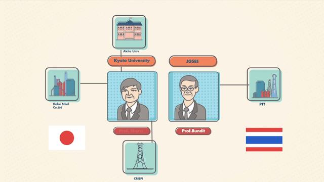日本とタイの共同プロジェクト