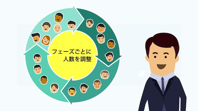 株式会社モンスター・ラボ 様