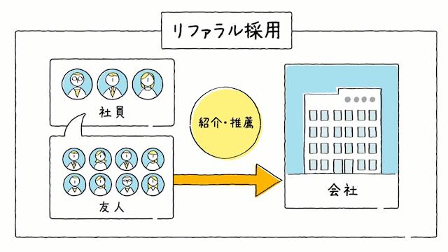 株式会社Combinator 様