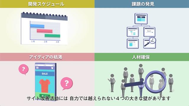 サイト改善活動における4つの壁