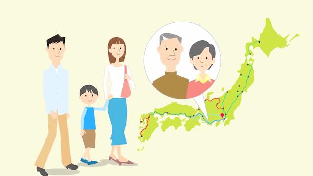 親子と祖父母