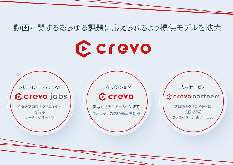 Crevoの提供サービス