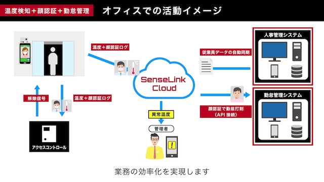 日本コンピュータビジョン株式会社 様