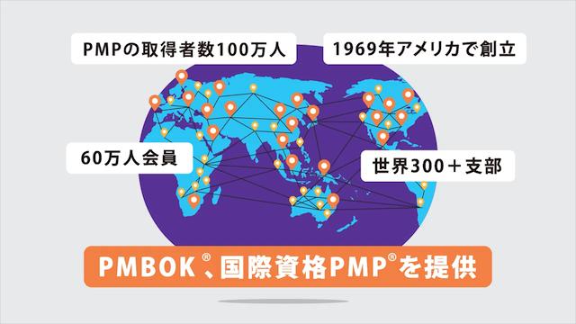 一般社団法人PMI日本支部 様