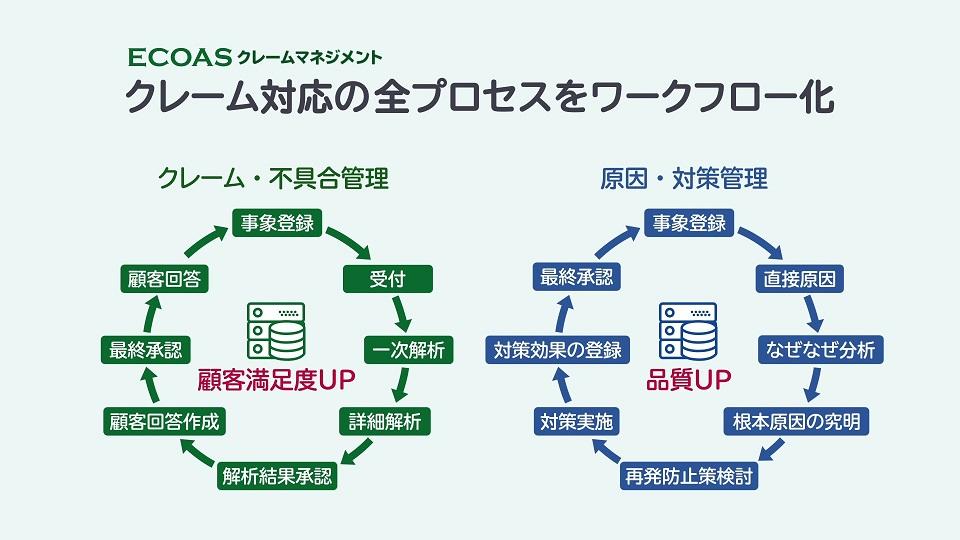 アルプスシステムインテグレーション株式会社 様